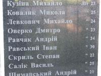 lubliniec_stary_upamietnienie_zolnierzy_8